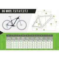 Bicicleta Oggi Big Wheel 7.1 2019 - Unissex