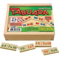 Tabuada - Jott Play - Jottplay